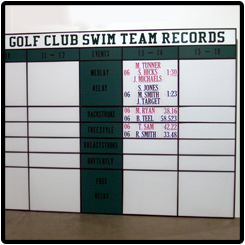 Golf and Swim Team Board